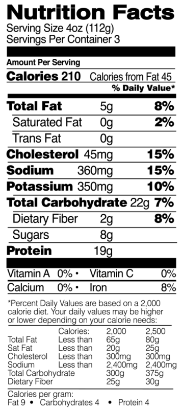 Breaded Coconut Tenders Nutrition Facts