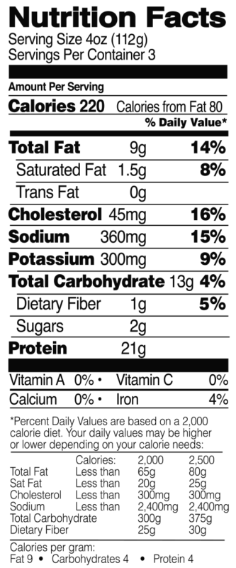 Breaded Chicken Nuggets Nutrition Facts