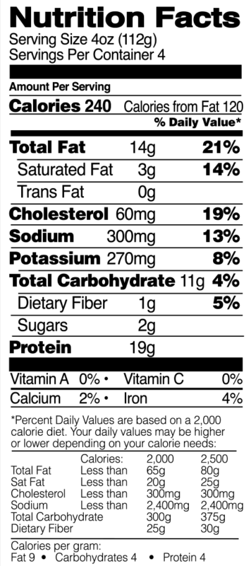 Breaded Chicken Patties Nutrition Facts