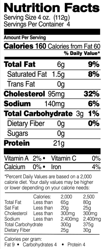 Chicken Burgers Nutrition Facts