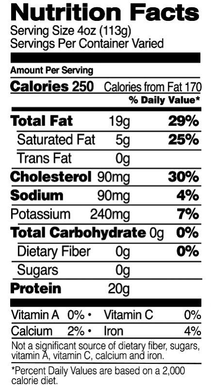 Thighs Nutrition Facts