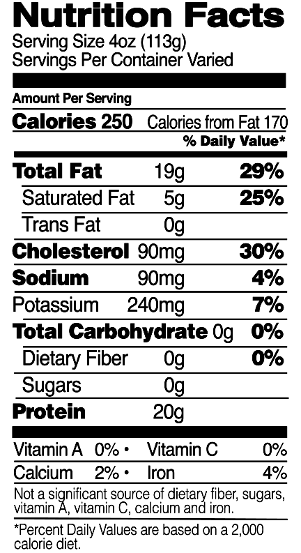 Organic Chicken Thighs Nutrition Facts