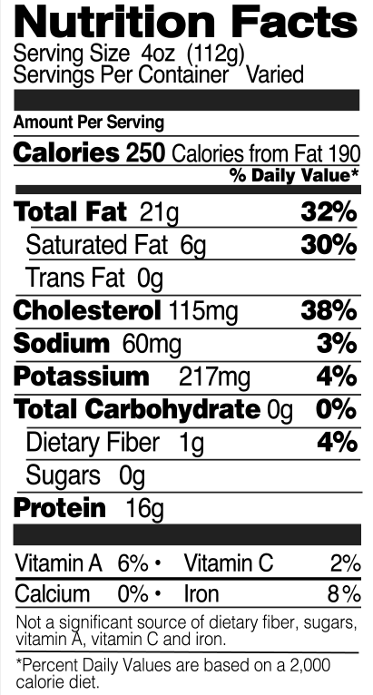 Duck Nutrition Facts