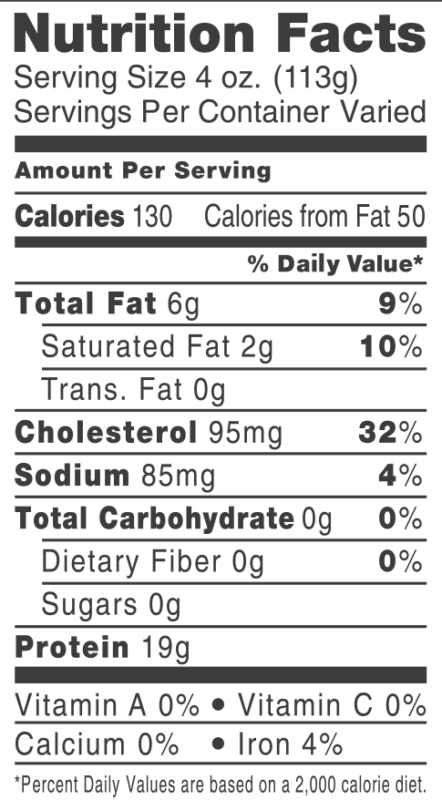 Cornish Hen Nutrition Facts