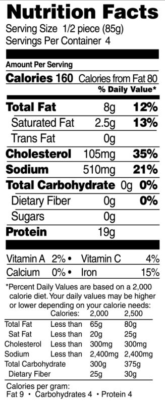 Cajun Duck Breast Fillets Nutrition Facts