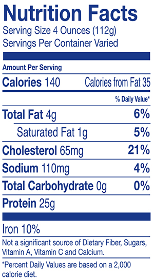 Turkey Breast Nutrition Facts