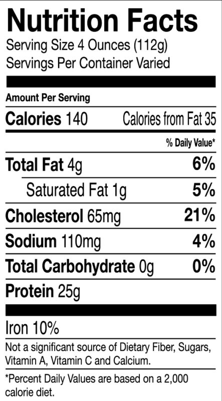 Turkey Nutrition Facts