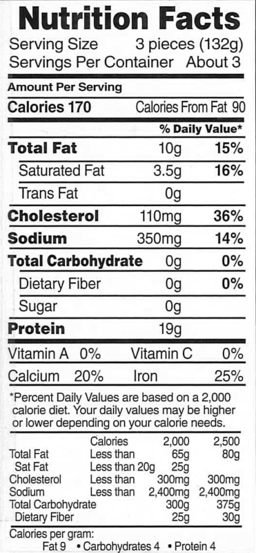 Fully Cooked Buffalo-style Chicken Wings Nutrition Facts