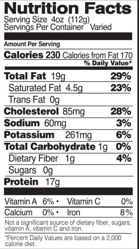 Duck Legs Nutrition Facts